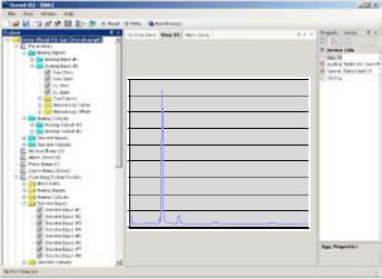 131/132 Gas Chromatograph